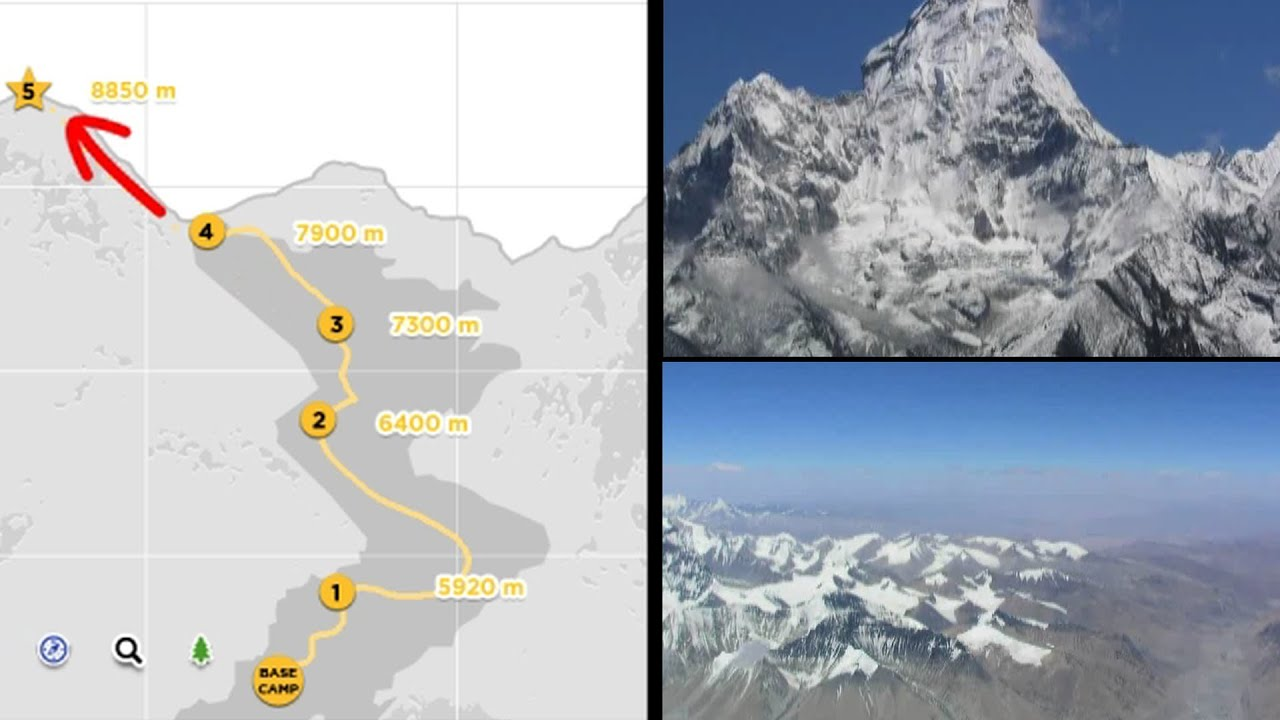 everest simulation report The second release of this team-based simulation uses the same dramatic context of a mount everest climb to teach group dynamics and leadership but with an updated user experience.
