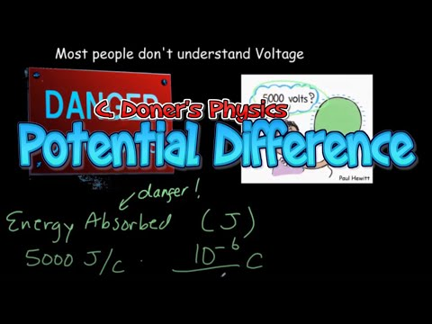 IB Physics: Electric Potential Difference