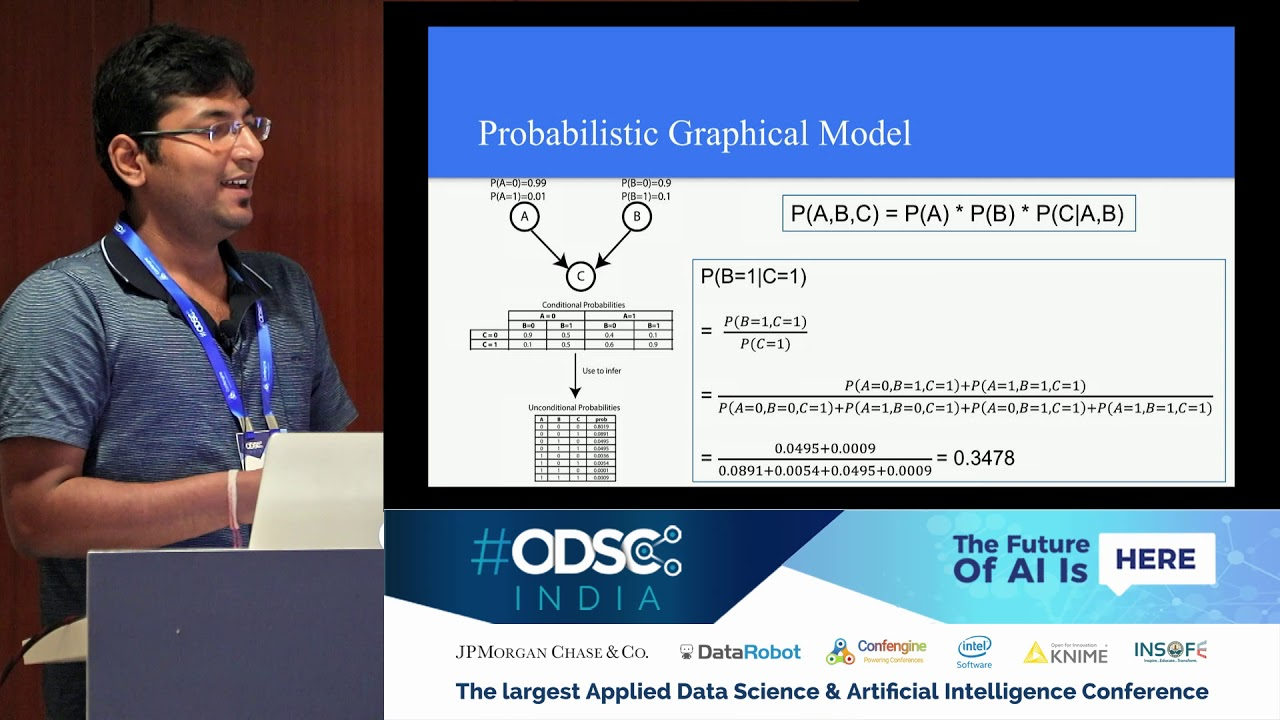 Hybrid Recommendation Systems using Probabilistic Graphical Models by Tuhin  Sharma at #ODSC_India