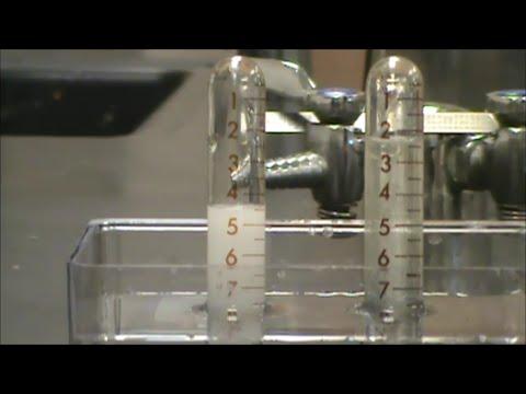 Electrolysis Of Water Youtube