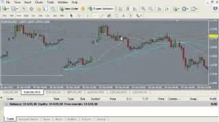 belajar trading forex part13 indikator forex BB bollinger bands
