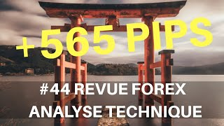 REVUE FOREX ANALYSE TECHNIQUE #44 -16 Février 2019 MASTER FENG TRADING