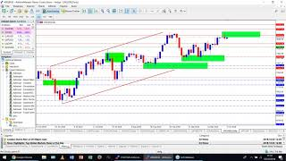 Real-Time Daily Trading Ideas, Wednesday, 3rd October: Giancarlo about SP500, Dow, EURUSD & USDJPY