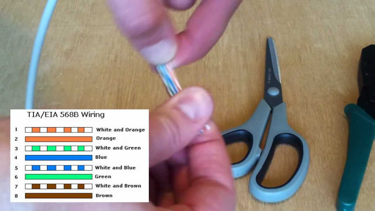 crossover cable wiring diagram plug wire how to terminate a cat5e with rj45 connector youtube
