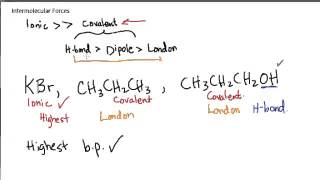 Intermolecular Forces 2.5 - compare boiling points