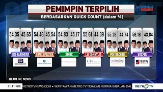 Download Video Klarifikasi Grafis Data Hasil Sementara Quick Count Pilpres 2019 MP3 3GP MP4