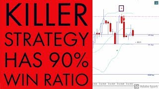 Best Engulfing Candle Trading Strategy Indicator For binary 2019-Non Repaint