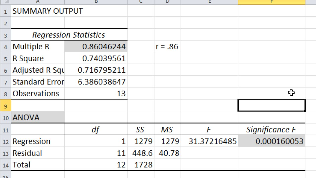 How to Calculate a Correlation (and P-Value) in Microsoft Excel ...