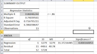 How to Calculate a Correlation (and P-Value) in Microsoft Excel