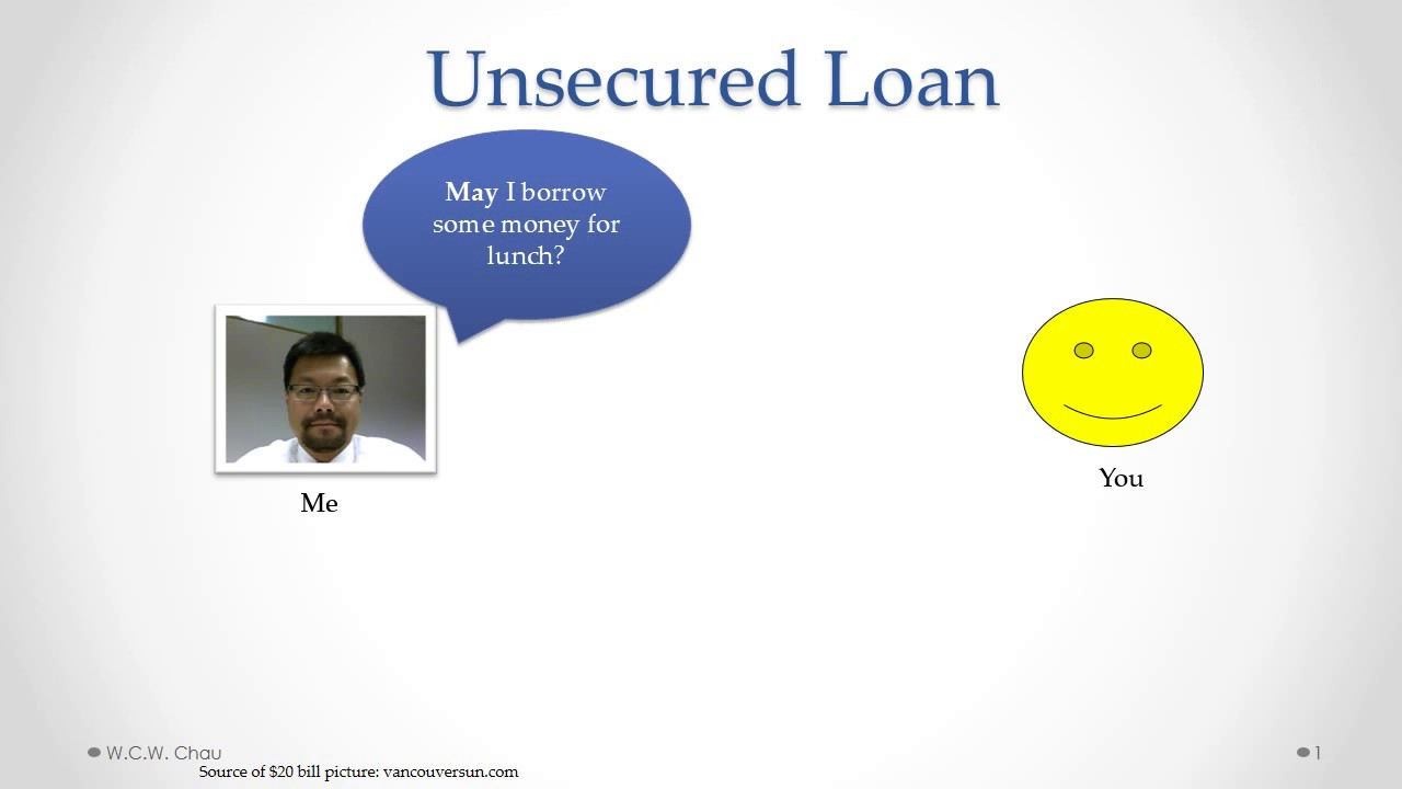 Secured Loans vs Unsecured Loans - YouTube