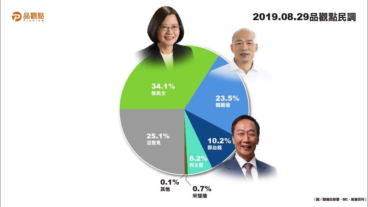 2020總統大選 第7波民調發布記者會【品觀點民調】|品觀點 - YouTube