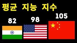 세계에서 가장 똑똑한 나라가 어디인지 알아보세요