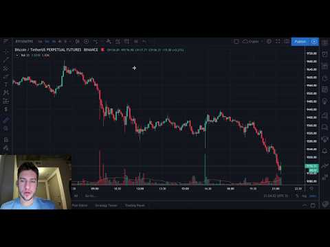 Binance Futures | How Top Traders Trade