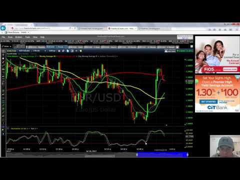 Day Trading PSEI and FOREX Markets Philippines Stock Exchange