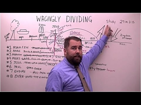TRUTH WORD THE OF RIGHTLY DIVIDING
