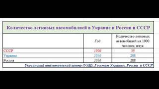 видео Зачем и почём аренда авто в Киеве