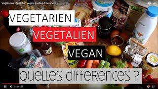 Végétarien végétalien vegan, quelles différences ?
