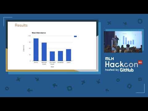 Integrating Live Data into Hackathons - MLH Hackcon V