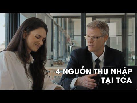 II.3 4 NGUỒN THU NHẬP VỚI TCA   HỌC VIỆN DOANH NHÂN TCA   ĐTDN TCA