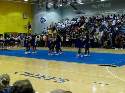 North Myrtle Beach High School Jv Cheerleaders