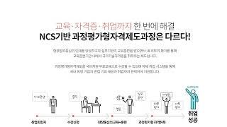 성남웹디자인학원 창업과 취업 한꺼번에 준비해보기