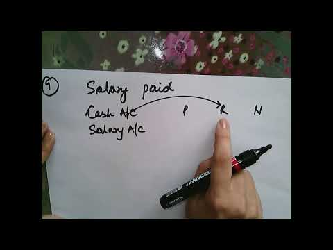 Journal Basics | Accounting +1 | SIMPLEST EVER!! (Part 1)