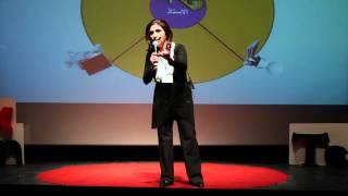 TEDxAmmanTeachers - Sahar Al-Eid - دوائر النجاح