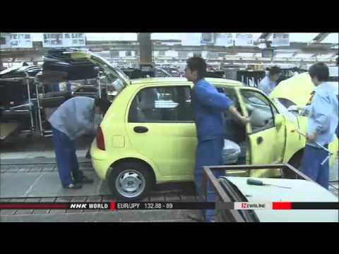► China industrial production still sluggish