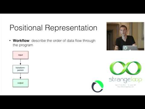 """""""Onyx: Distributed Workflows for Dynamic Systems"""" by Michael Drogalis"""
