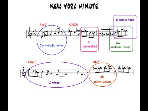 Jazz Lesson. New York Minute