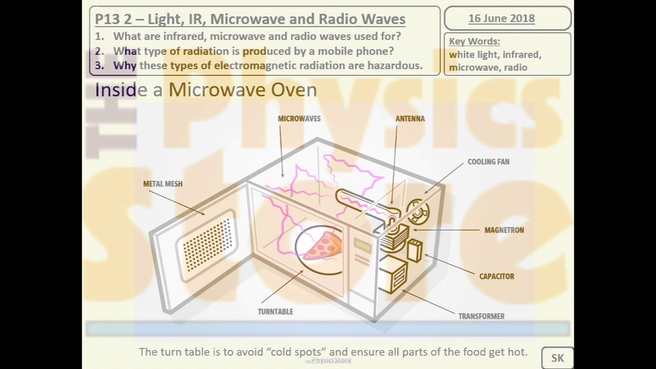 Microwaves And Radiowaves Microwave Baked Potato Description Monolithic Integrated Circuit Msa0686 Fixedpng Radiowavesradio Waves Hertzian Short High Frequency Very