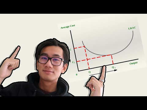 The Economy Of Scale Explained