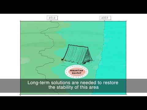 Mangrove Capital, Hybrid Engineering