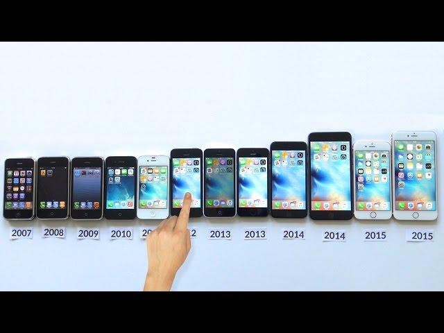 Iphone 4 Vs Iphone 7 Plus