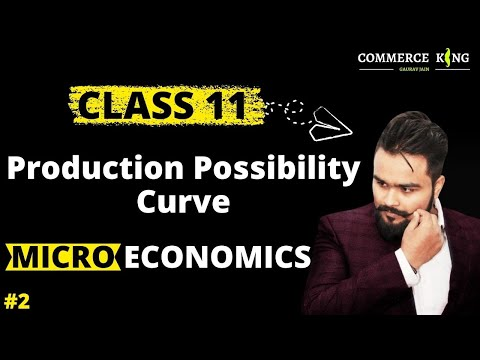 #2, Production possibility curve (Micro economics- Class 11 and 12  )