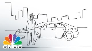 What Makes Careem Different Than Uber And BlaBlaCar   CNBC