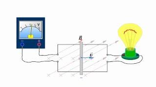 4.5 ЭДС индукции в движущихся проводниках
