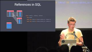 Droidcon NYC 2015 - Realm: Building a mobile database