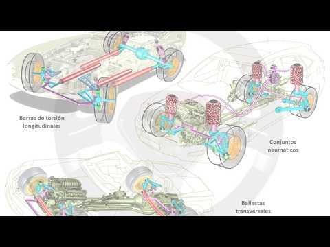 INTRODUCCIÓN A LA TECNOLOGÍA DEL AUTOMÓVIL - Módulo 10 (18/18)