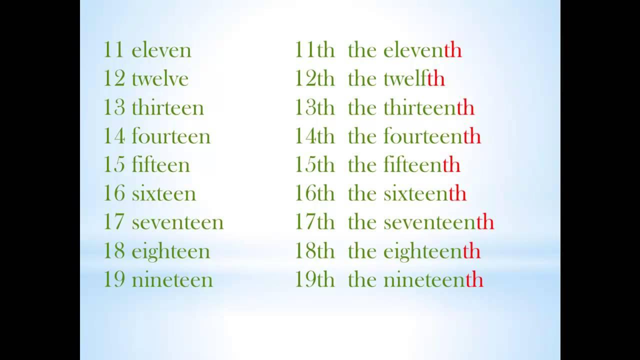 Liczebniki Porządkowe Angielski Wymowa