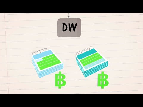DW EP.1 - What are Derivative Warrants (DW)?