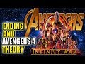 The Ending Of Avengers Infinity War Explained + Avengers 4 Theories   Marvel Theory