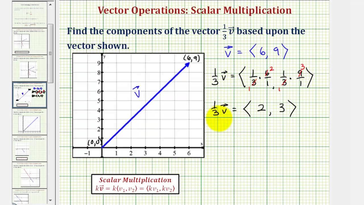 ex 2d vector scalar