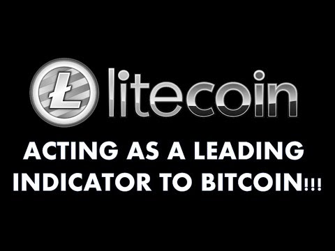 LITECOIN IS ACTING AS A LEADING INDICATOR!!!