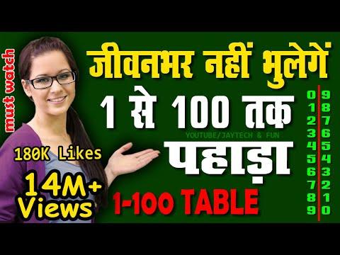 1 to 100 table kaise yaad kare/पहाड़ा TABLE 1 - 100 तक याद कीजिए आसानी से/jaytech & fun