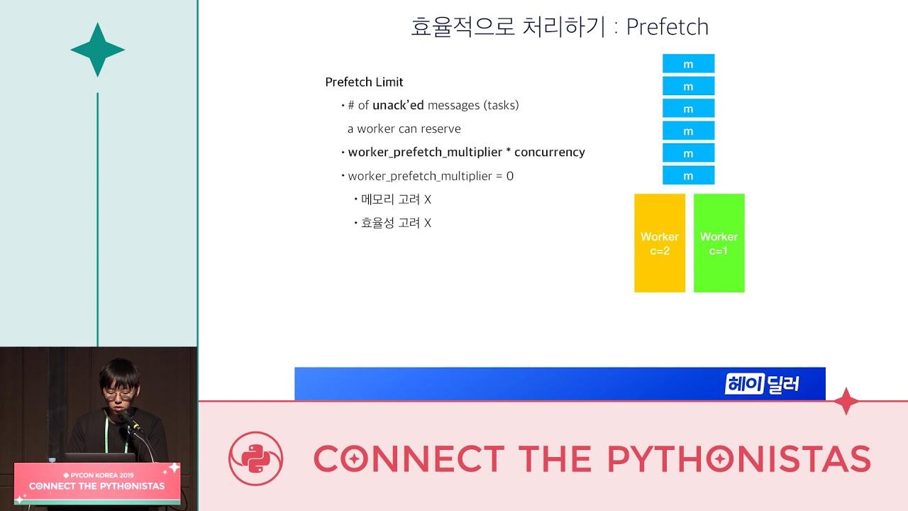 Image from 셀러리 핵심과 커스터마이제이션 - 이지훈 - PyCon.KR 2019