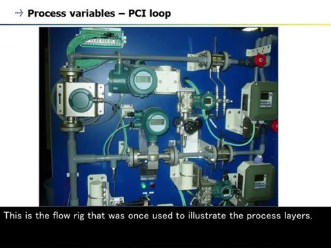 1. Introduction - Process Control Instrumentation -