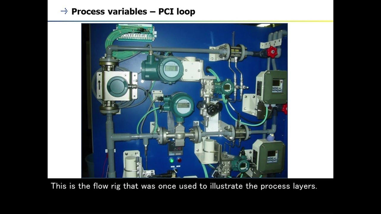 1 Introduction Process Control Instrumentation Youtube