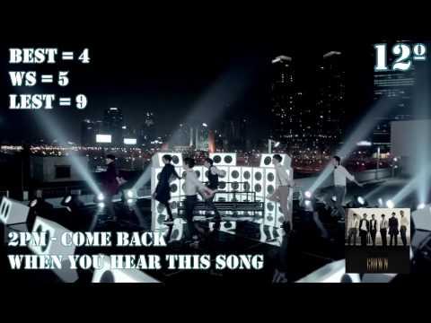 Top 30 Kpop Chart World (2º Week of June) 2013