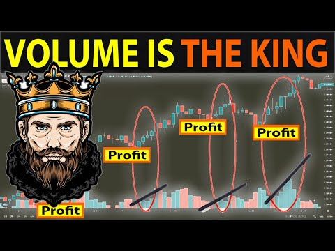 """🔴 How to Use """"VOLUME & CANDLESTICK"""" to Predict HOME RUN TRADES"""